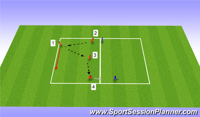 Football/Soccer Session Plan Drill (Colour): Retain the ball