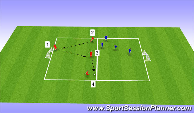 Football/Soccer Session Plan Drill (Colour): Make the gap