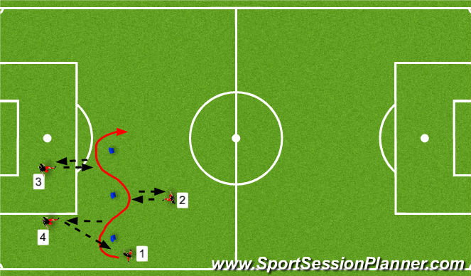 Football/Soccer Session Plan Drill (Colour): Turn Away
