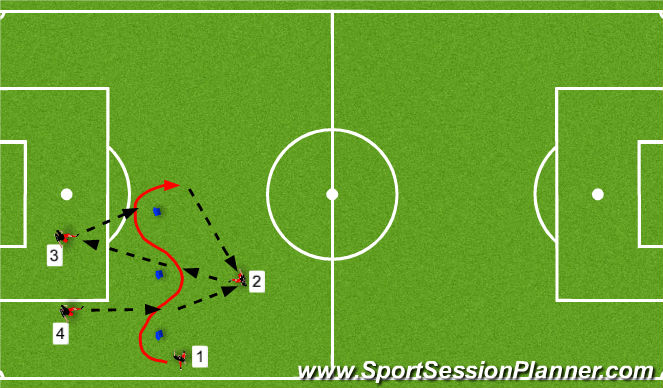 Football/Soccer Session Plan Drill (Colour): Turn away 2
