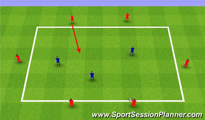 Football/Soccer Session Plan Drill (Colour): Playing out from the back 6v3. Wyprowadzenie 6v3.