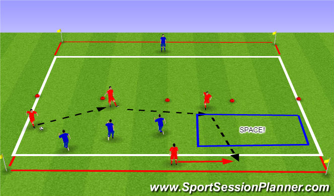 Football/Soccer Session Plan Drill (Colour): Switching Play - Small
