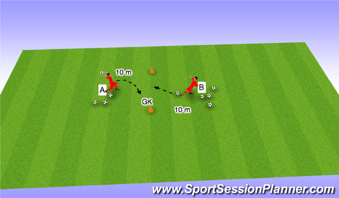Football/Soccer Session Plan Drill (Colour): Continuous saves