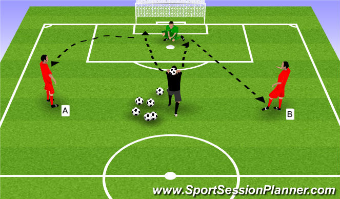 Football/Soccer Session Plan Drill (Colour): Diving, Distribution