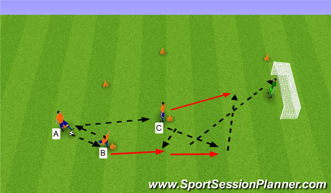 Football/Soccer Session Plan Drill (Colour): Uppspil og skot.