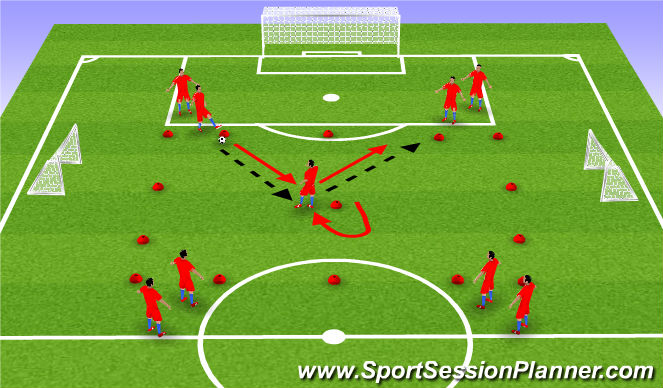 Football/Soccer Session Plan Drill (Colour): Pass and follow 1 ball in play