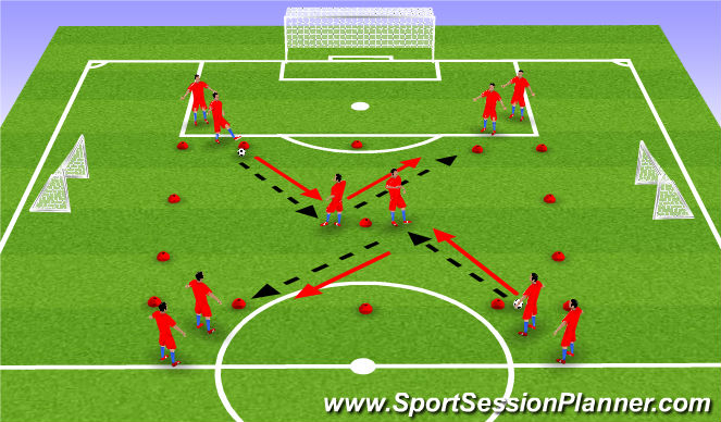 Football/Soccer Session Plan Drill (Colour): Pass and follow 2 balls in play