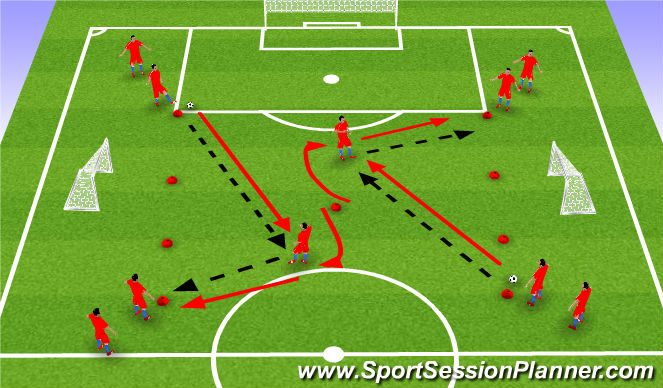 Football/Soccer Session Plan Drill (Colour): Lofted ball in, dirven pass out