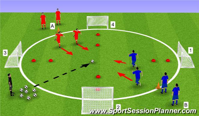 Football/Soccer Session Plan Drill (Colour): Coerver 1v1/2v2 Game