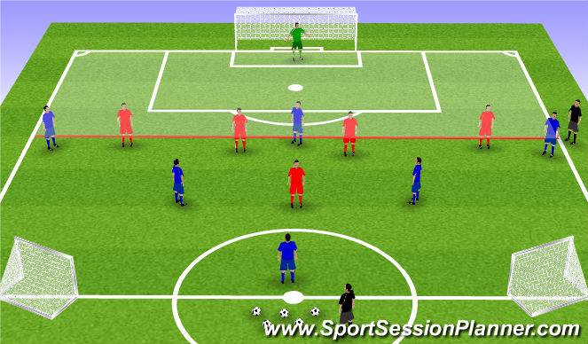 Football/Soccer Session Plan Drill (Colour): Breaking into the box