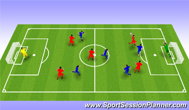 Football/Soccer Session Plan Drill (Colour): Warm Up - Handball