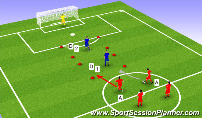 Football/Soccer Session Plan Drill (Colour): 2v1 Finishing Game