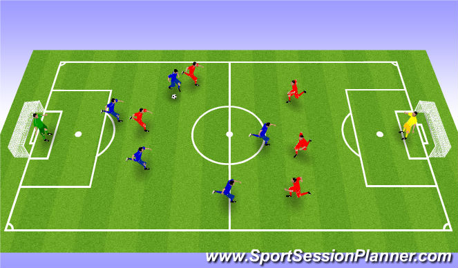 Football/Soccer Session Plan Drill (Colour): 6v6 Futsal Game