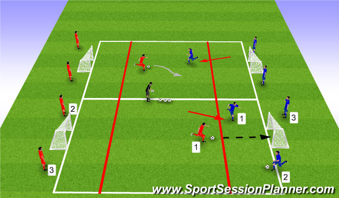 Football/Soccer Session Plan Drill (Colour): Defending Overloads Game