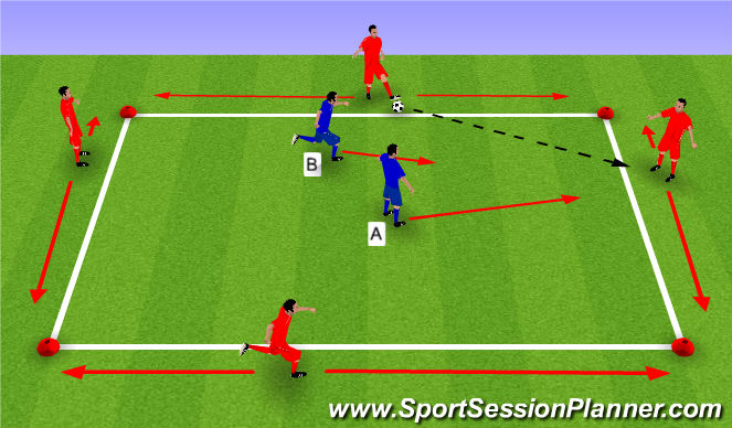 Football/Soccer Session Plan Drill (Colour): 4v2 Defending - Pressure & Cover