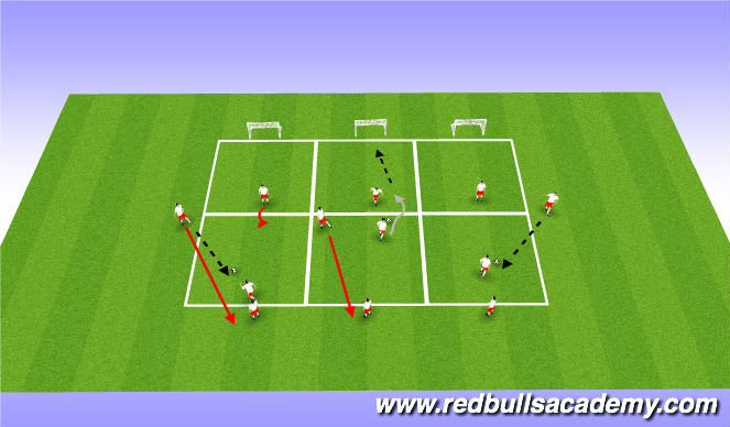 Football/Soccer Session Plan Drill (Colour): Oppose situation.