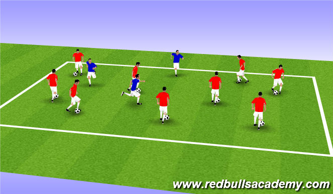 Football/Soccer Session Plan Drill (Colour): Dribbling opposed/Knockout Game