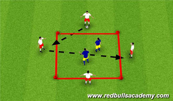 Football/Soccer Session Plan Drill (Colour): 4v2