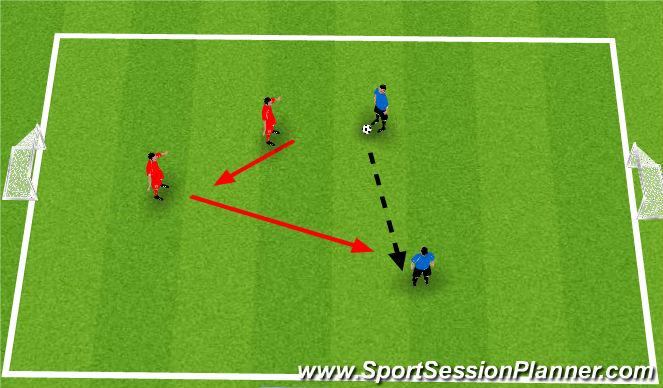 Football/Soccer Session Plan Drill (Colour): 2 v 2 Defending Focus