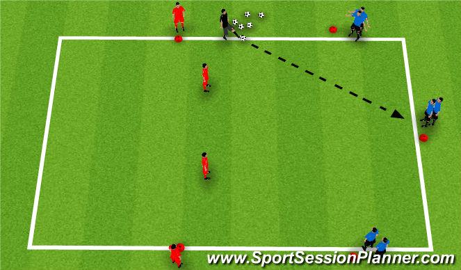 Football/Soccer Session Plan Drill (Colour): 3 v 2 Defending Focus
