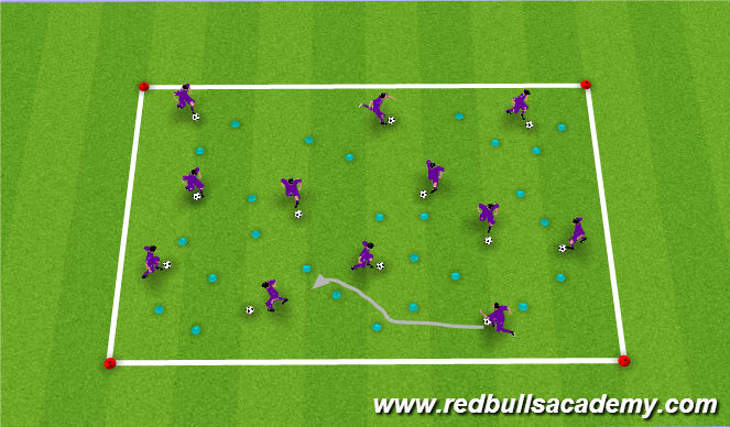 Football/Soccer Session Plan Drill (Colour): Dribbling - Warm up
