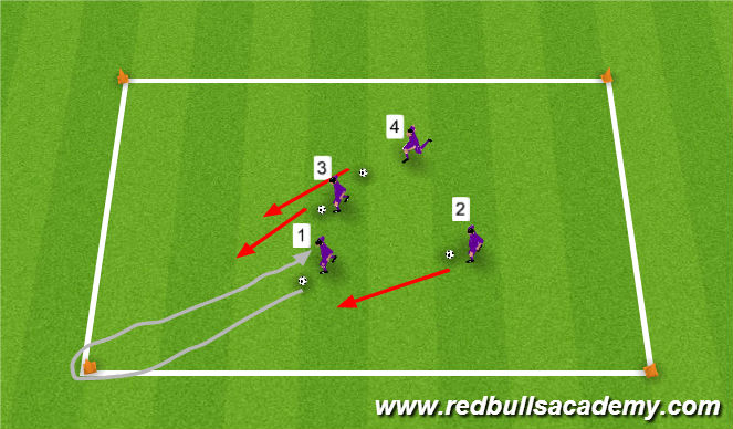 Football/Soccer Session Plan Drill (Colour): Dribbling in tight areas