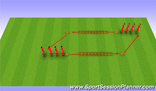 Football/Soccer Session Plan Drill (Colour): SAQ Drill AJ