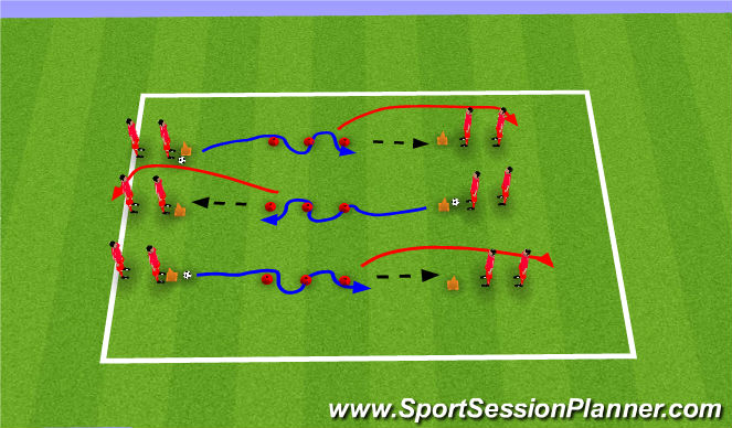 Football/Soccer Session Plan Drill (Colour): Dribbling and Passing Relay