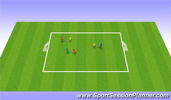 Football/Soccer Session Plan Drill (Colour): Multi 1v1, 2v2