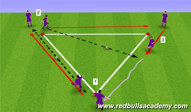Football/Soccer Session Plan Drill (Colour): Ajax Passing Triangle