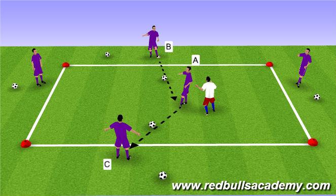Football/Soccer Session Plan Drill (Colour): 1v1 + 4