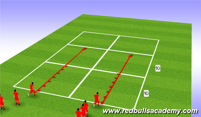Football/Soccer Session Plan Drill (Colour): Quick Feet