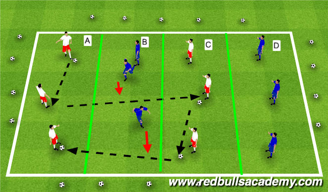Football/Soccer Session Plan Drill (Colour): Main theme (Pressure cover balance)