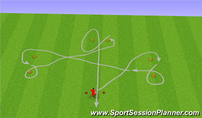 Football/Soccer Session Plan Drill (Colour): Dribbling Speed Challenge
