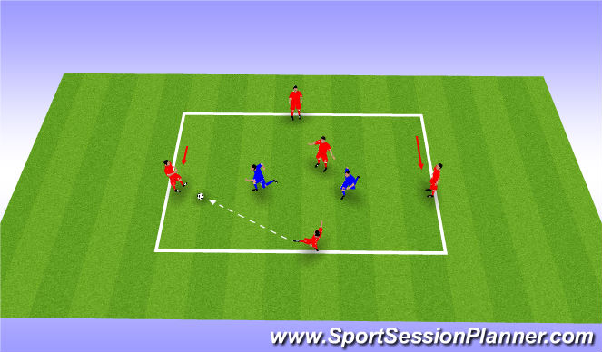 Football/Soccer Session Plan Drill (Colour): Rondo 4v2 (With Middle Man)