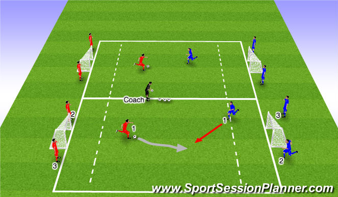 Football/Soccer Session Plan Drill (Colour): Attacking Principles