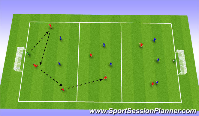 Football/Soccer Session Plan Drill (Colour): SSG  (Pressure & Cover)