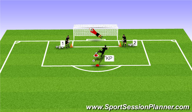 Football/Soccer Session Plan Drill (Colour): Volley (5mins)
