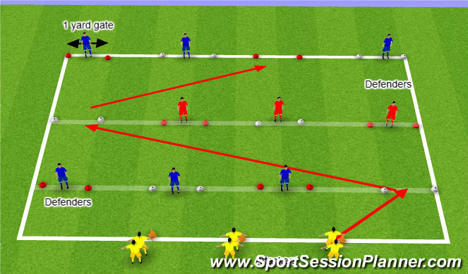 Football/Soccer Session Plan Drill (Colour): Defend collectively to improve cover and support Technique practice