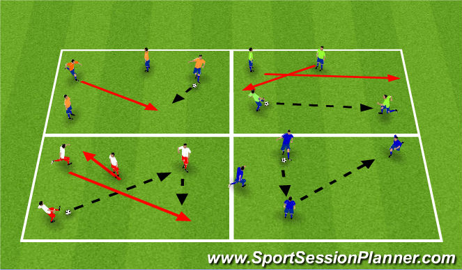 Football/Soccer Session Plan Drill (Colour): 1/4 grid