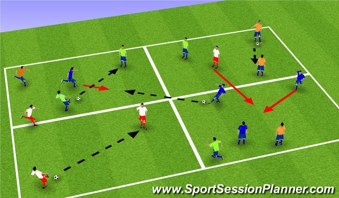 Football/Soccer Session Plan Drill (Colour): full grid