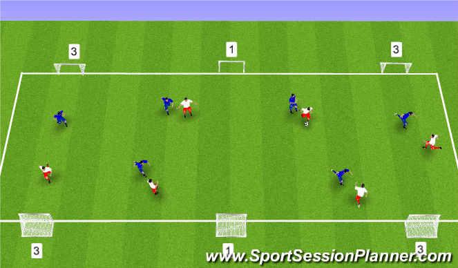 Football/Soccer Session Plan Drill (Colour): Switching Possession Game 3 goals