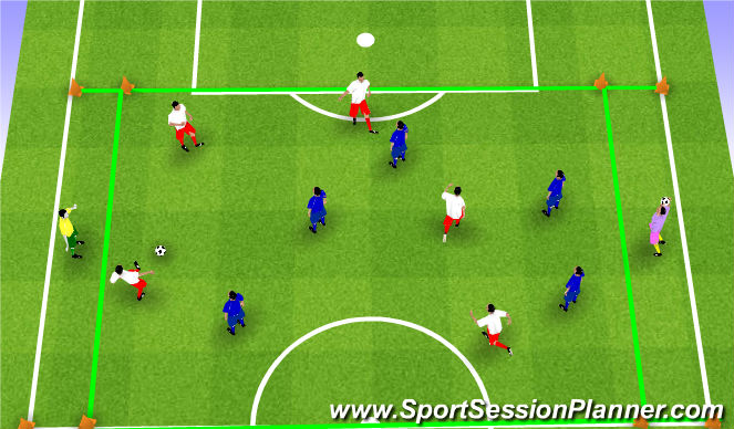 Football/Soccer Session Plan Drill (Colour): Switching play to targets