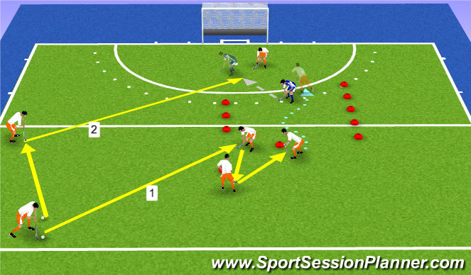 Hockey Session Plan Drill (Colour): Lange klap