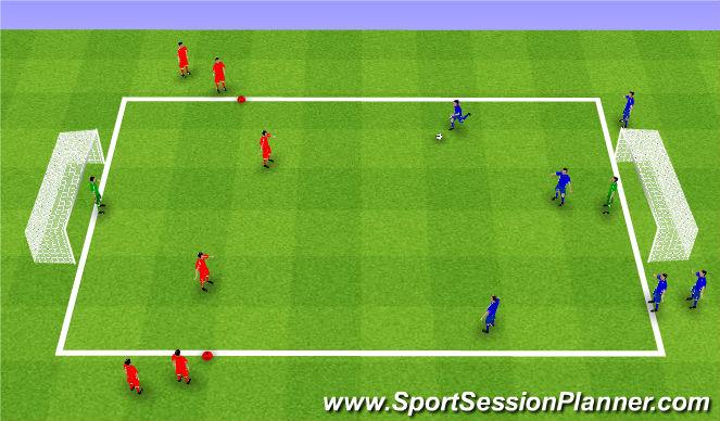 Football/Soccer Session Plan Drill (Colour): 3v2 - 4v3