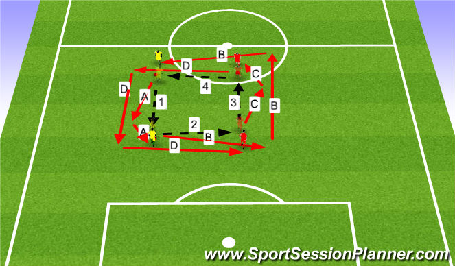 Football/Soccer Session Plan Drill (Colour): overlapping drill