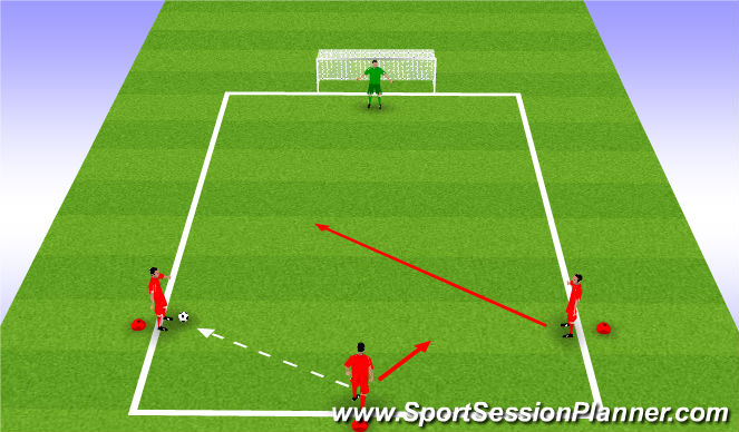 Football/Soccer Session Plan Drill (Colour): 2v1 Choice