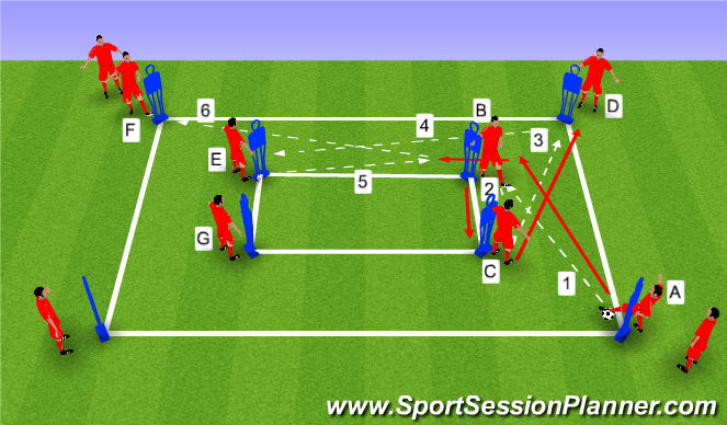 Football/Soccer Session Plan Drill (Colour): Bayern Passing Drill