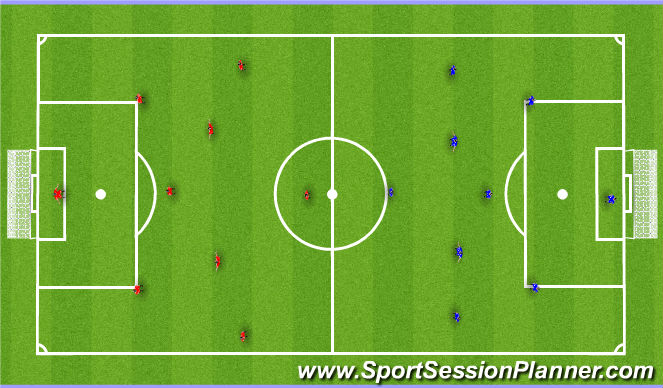 Football/Soccer Session Plan Drill (Colour): Leyton Orient 12s Vs Leyton Orient 13s