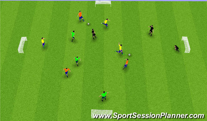 Football/Soccer Session Plan Drill (Colour): 4 liða fótbolti.